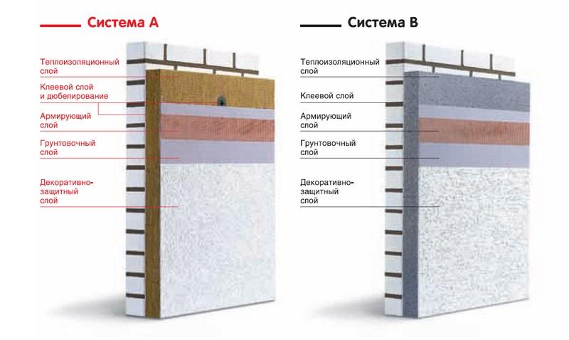 Теплоизоляционные материалы современные реферат 931